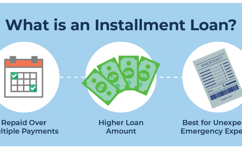 Installment loans on different aspects